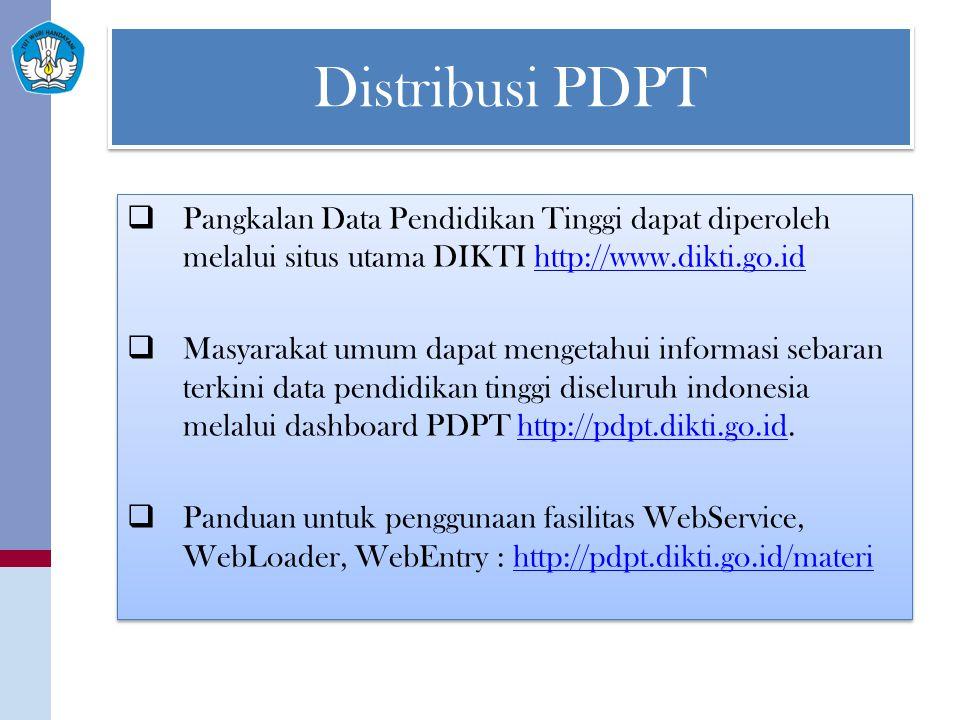 Distribusi PDPT  Pangkalan Data Pendidikan Tinggi dapat diperoleh melalui situs utama DIKTI http://www.dikti.go.idhttp://www.dikti.go.id  Masyarakat