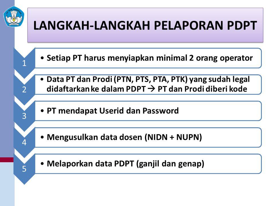 LANGKAH-LANGKAH PELAPORAN PDPT 1 Setiap PT harus menyiapkan minimal 2 orang operator 2 Data PT dan Prodi (PTN, PTS, PTA, PTK) yang sudah legal didafta