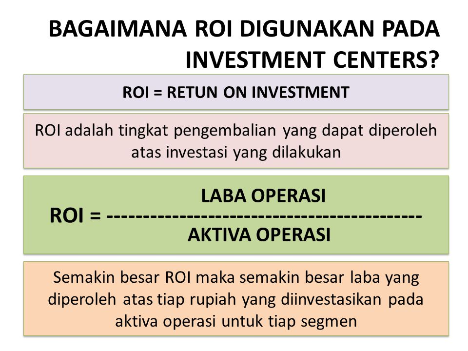BAGAIMANA ROI DIGUNAKAN PADA INVESTMENT CENTERS? ROI = RETUN ON INVESTMENT ROI = -------------------------------------------- LABA OPERASI AKTIVA OPER