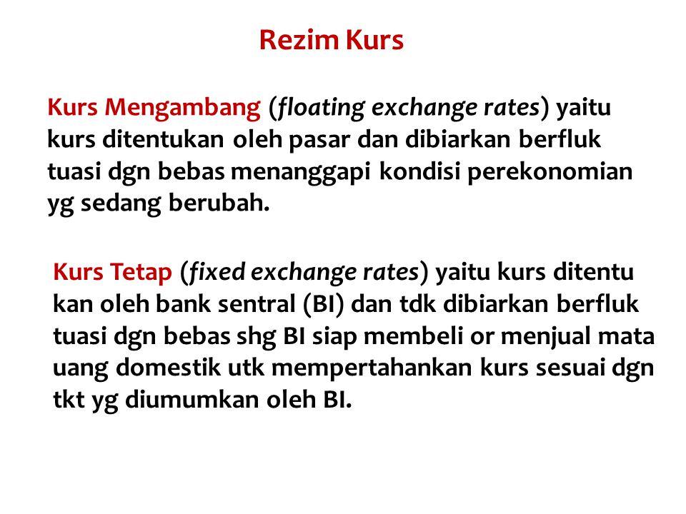 Kurs Mengambang (floating exchange rates) yaitu kurs ditentukan oleh pasar dan dibiarkan berfluk tuasi dgn bebas menanggapi kondisi perekonomian yg se