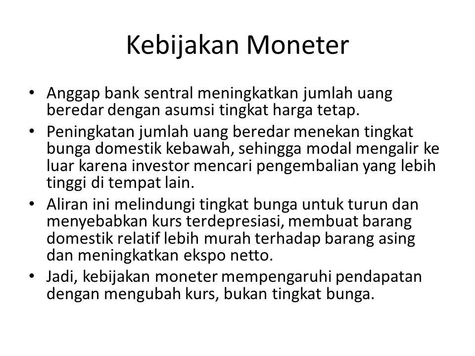 Kebijakan Moneter Anggap bank sentral meningkatkan jumlah uang beredar dengan asumsi tingkat harga tetap. Peningkatan jumlah uang beredar menekan ting