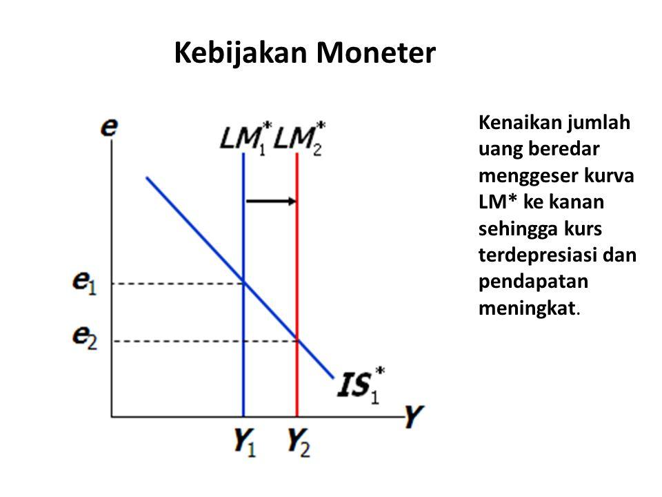 Kebijakan Moneter Kenaikan jumlah uang beredar menggeser kurva LM* ke kanan sehingga kurs terdepresiasi dan pendapatan meningkat.