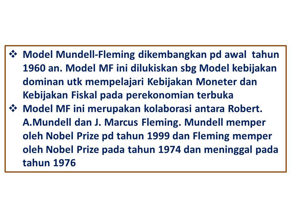 Ringkasan Efek Kebijakan pd Model Mundell-Fleming Macam rezim nilai tukar floatingfixed Akibat kepada: KebijakanYeNXYe Ekspansi fiscal0  00 Ekspansi moneter  000 Batas import0  0  0 