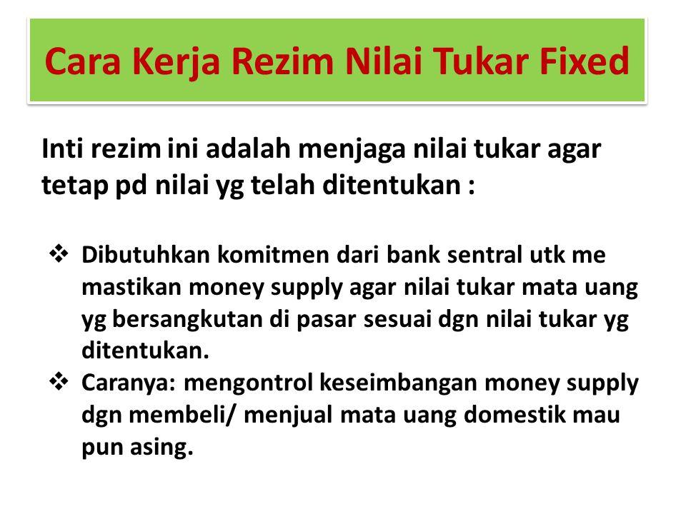 Cara Kerja Rezim Nilai Tukar Fixed Inti rezim ini adalah menjaga nilai tukar agar tetap pd nilai yg telah ditentukan :  Dibutuhkan komitmen dari bank