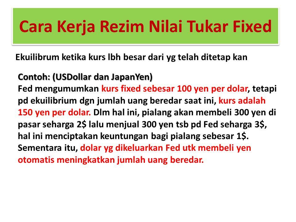 Contoh: (USDollar dan JapanYen) Fed mengumumkan kurs fixed sebesar 100 yen per dolar, tetapi pd ekuilibrium dgn jumlah uang beredar saat ini, kurs ada