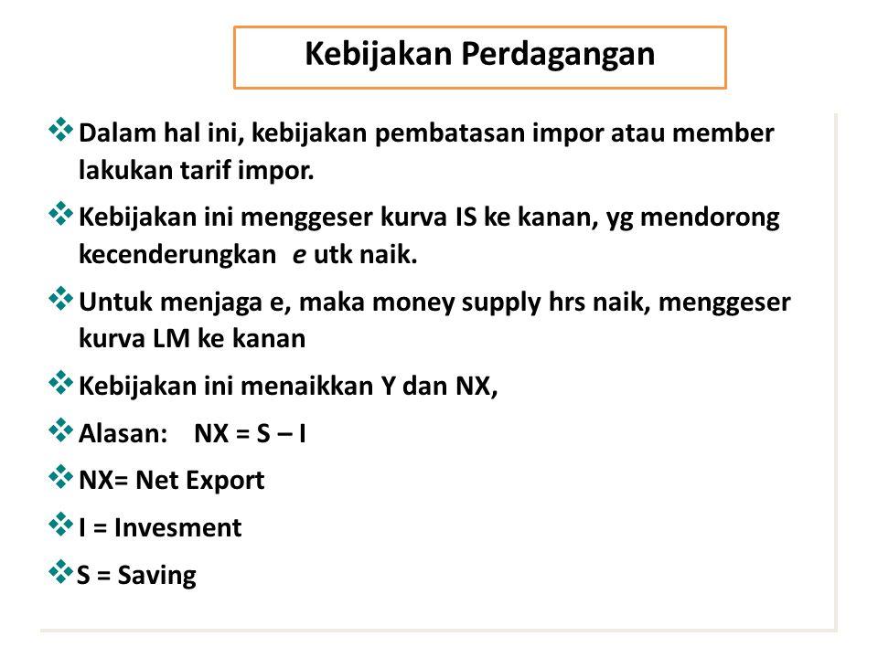  Dalam hal ini, kebijakan pembatasan impor atau member lakukan tarif impor.  Kebijakan ini menggeser kurva IS ke kanan, yg mendorong kecenderungkan