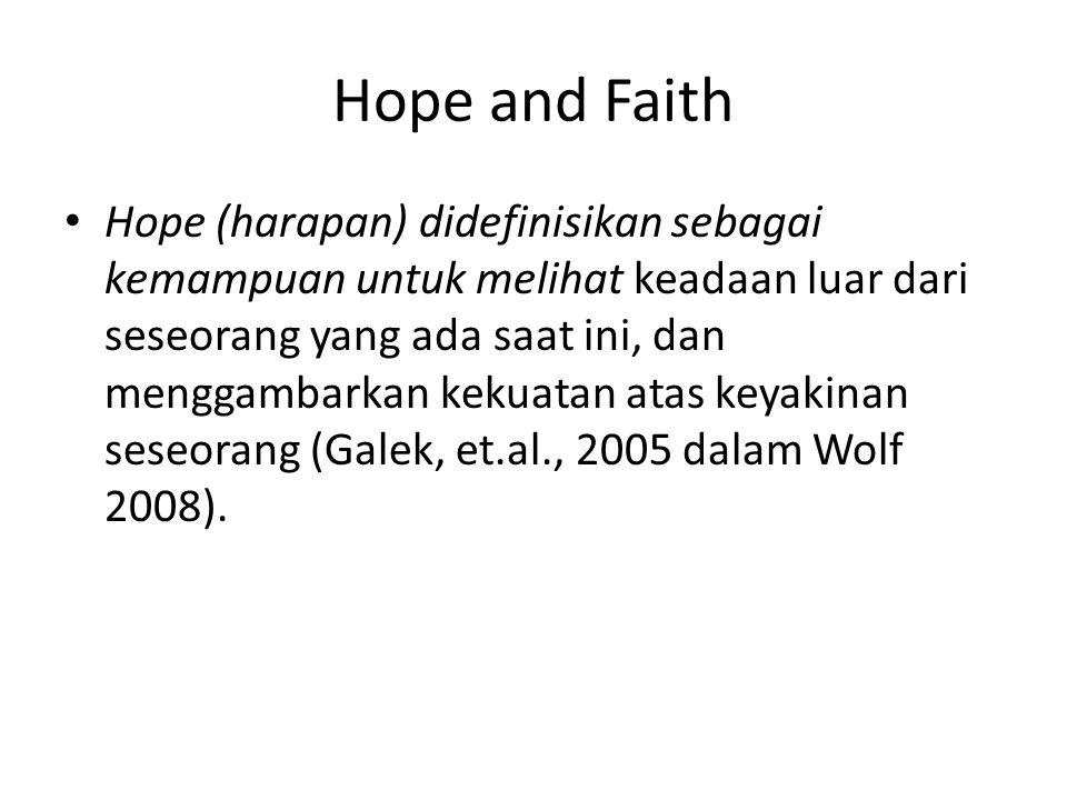 Hope and Faith Hope (harapan) didefinisikan sebagai kemampuan untuk melihat keadaan luar dari seseorang yang ada saat ini, dan menggambarkan kekuatan atas keyakinan seseorang (Galek, et.al., 2005 dalam Wolf 2008).