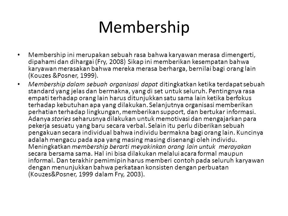 Membership Membership ini merupakan sebuah rasa bahwa karyawan merasa dimengerti, dipahami dan dihargai (Fry, 2008) Sikap ini memberikan kesempatan bahwa karyawan merasakan bahwa mereka merasa berharga, bernilai bagi orang lain (Kouzes &Posner, 1999).