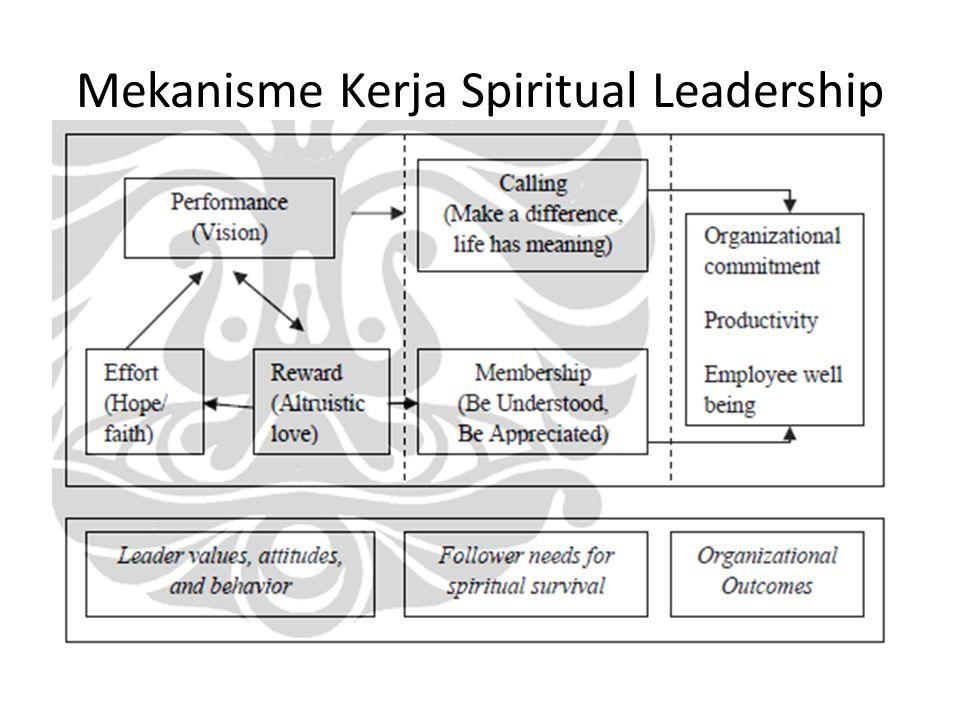 Mekanisme Kerja Spiritual Leadership
