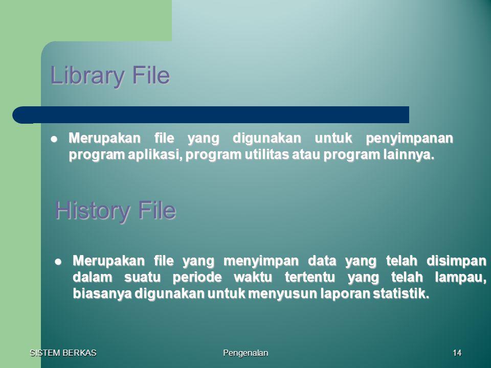 SISTEM BERKAS Pengenalan14 Library File Merupakan file yang digunakan untuk penyimpanan program aplikasi, program utilitas atau program lainnya. Merup