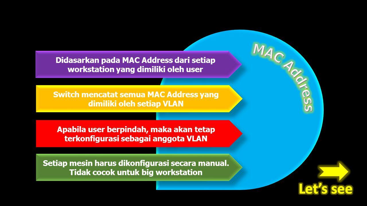 Didasarkan pada MAC Address dari setiap workstation yang dimiliki oleh user Switch mencatat semua MAC Address yang dimiliki oleh setiap VLAN Apabila u