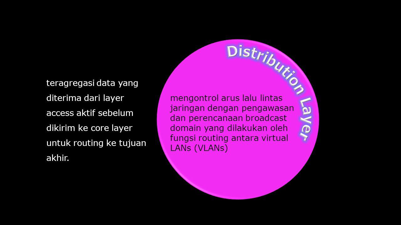 mengontrol arus lalu lintas jaringan dengan pengawasan dan perencanaan broadcast domain yang dilakukan oleh fungsi routing antara virtual LANs (VLANs)
