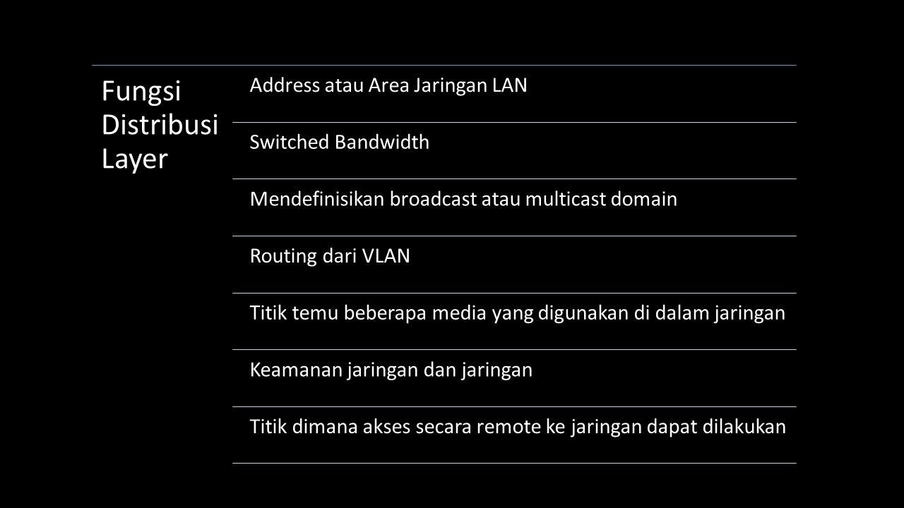 Fungsi Distribusi Layer Address atau Area Jaringan LAN Switched Bandwidth Mendefinisikan broadcast atau multicast domain Routing dari VLAN Titik temu