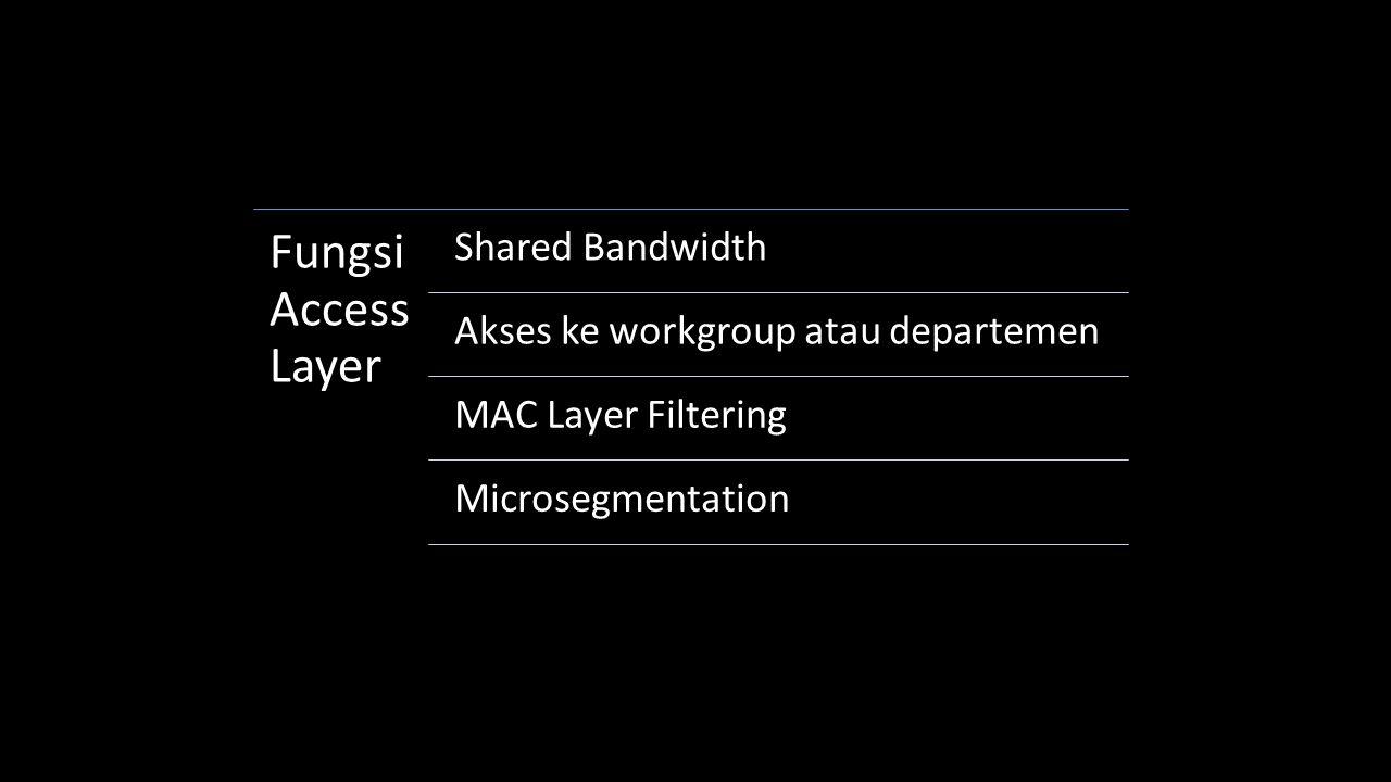 Fungsi Access Layer Shared Bandwidth Akses ke workgroup atau departemen MAC Layer Filtering Microsegmentation