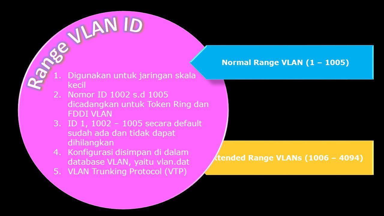 Extended Range VLANs (1006 – 4094) Normal Range VLAN (1 – 1005) 1.Digunakan untuk jaringan skala kecil 2.Nomor ID 1002 s.d 1005 dicadangkan untuk Toke