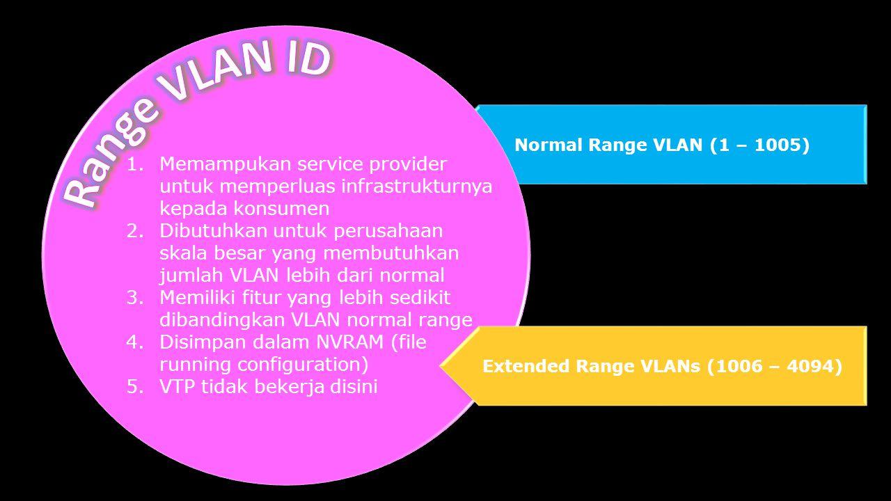 Normal Range VLAN (1 – 1005) 1.Memampukan service provider untuk memperluas infrastrukturnya kepada konsumen 2.Dibutuhkan untuk perusahaan skala besar