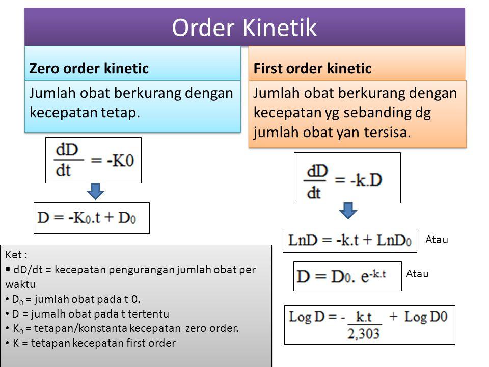 Order Kinetik Zero order kinetic Jumlah obat berkurang dengan kecepatan tetap. First order kinetic Jumlah obat berkurang dengan kecepatan yg sebanding
