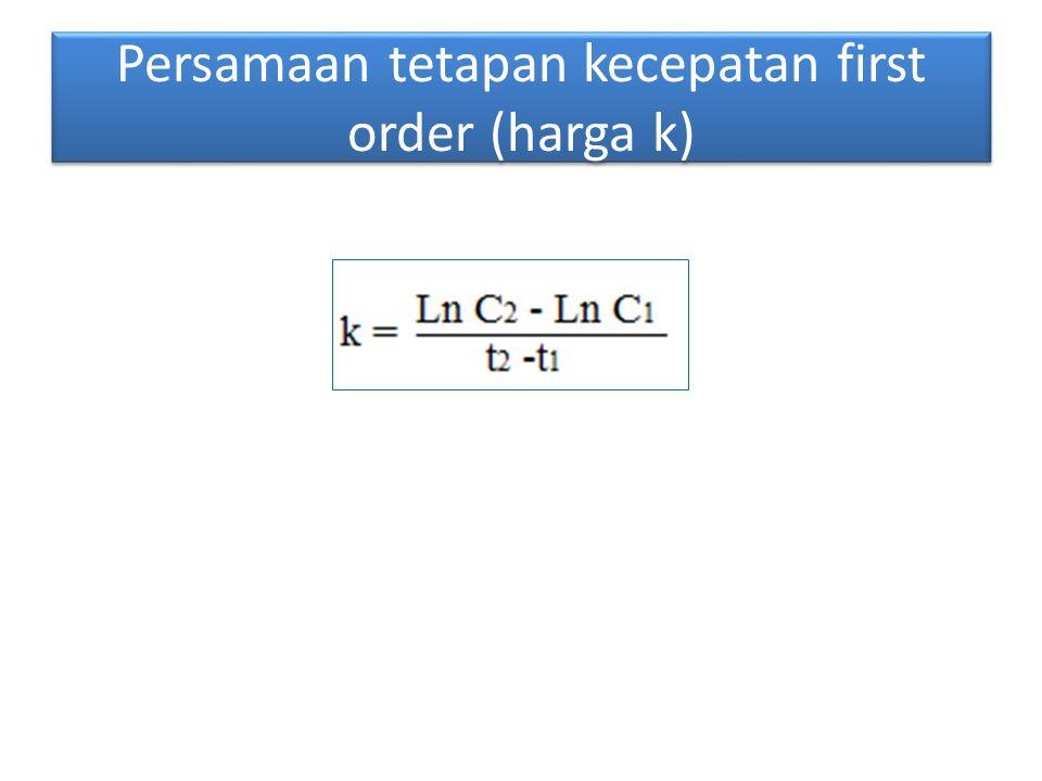 Persamaan tetapan kecepatan first order (harga k)