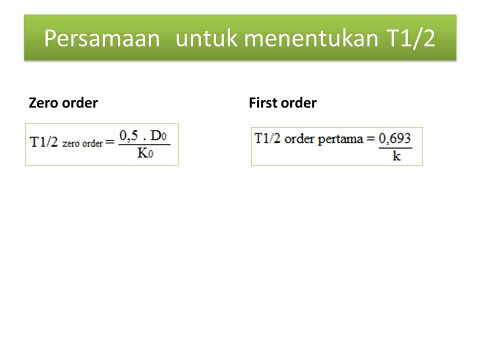 Persamaan untuk menentukan T1/2 Zero orderFirst order