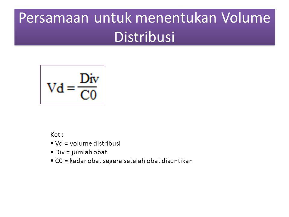 Persamaan untuk menentukan Volume Distribusi Ket :  Vd = volume distribusi  Div = jumlah obat  C0 = kadar obat segera setelah obat disuntikan