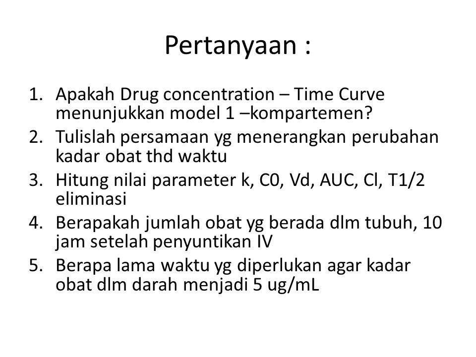 Pertanyaan : 1.Apakah Drug concentration – Time Curve menunjukkan model 1 –kompartemen? 2.Tulislah persamaan yg menerangkan perubahan kadar obat thd w