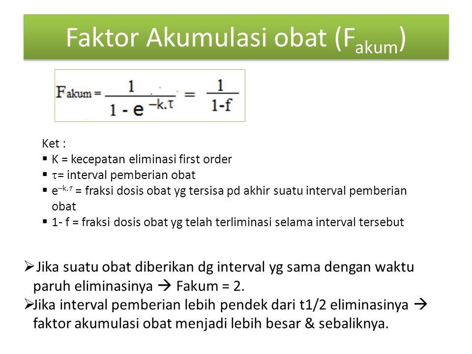 Faktor Akumulasi obat (F akum ) Ket :  K = kecepatan eliminasi first order   = interval pemberian obat  e –k.  = fraksi dosis obat yg tersisa pd