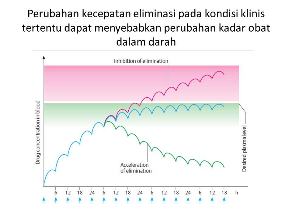 Perubahan kecepatan eliminasi pada kondisi klinis tertentu dapat menyebabkan perubahan kadar obat dalam darah