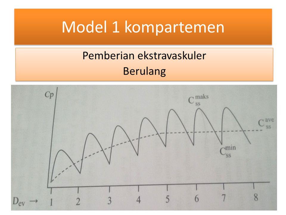 Model 1 kompartemen Pemberian ekstravaskuler Berulang Pemberian ekstravaskuler Berulang