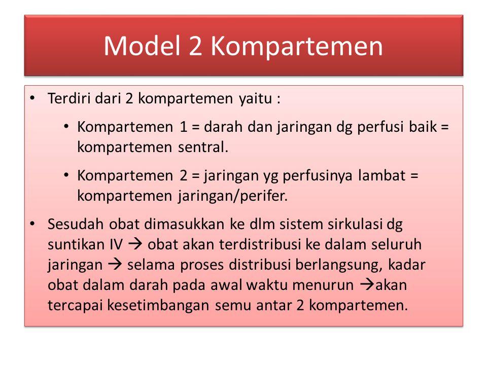 Model 2 Kompartemen Terdiri dari 2 kompartemen yaitu : Kompartemen 1 = darah dan jaringan dg perfusi baik = kompartemen sentral. Kompartemen 2 = jarin