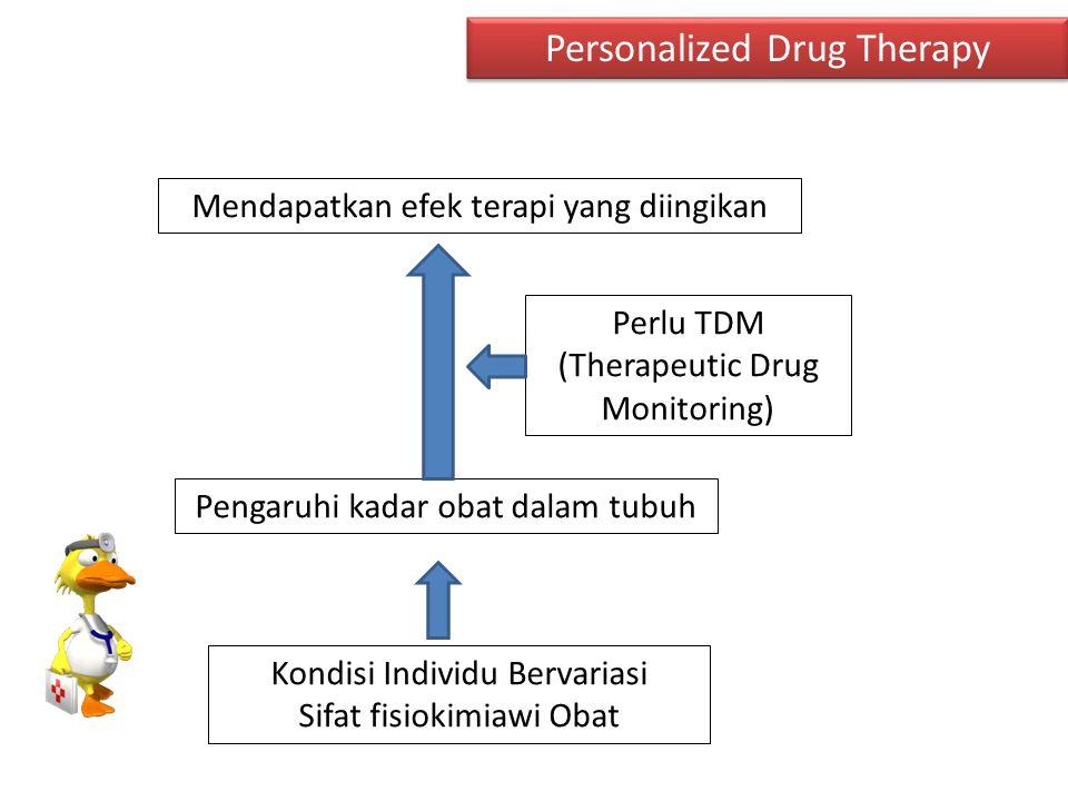 Kondisi Individu Bervariasi Sifat fisiokimiawi Obat Pengaruhi kadar obat dalam tubuh Perlu TDM (Therapeutic Drug Monitoring) Mendapatkan efek terapi y