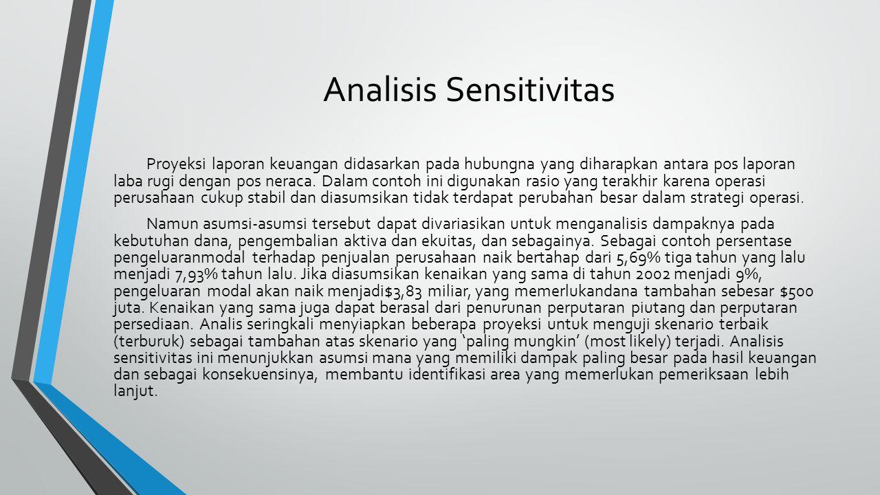 Analisis Sensitivitas Proyeksi laporan keuangan didasarkan pada hubungna yang diharapkan antara pos laporan laba rugi dengan pos neraca. Dalam contoh