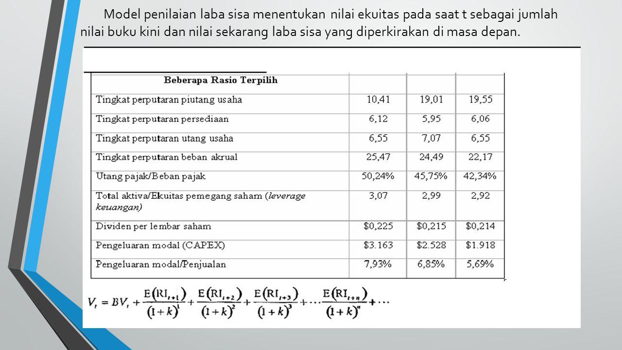 Model penilaian laba sisa menentukan nilai ekuitas pada saat t sebagai jumlah nilai buku kini dan nilai sekarang laba sisa yang diperkirakan di masa d