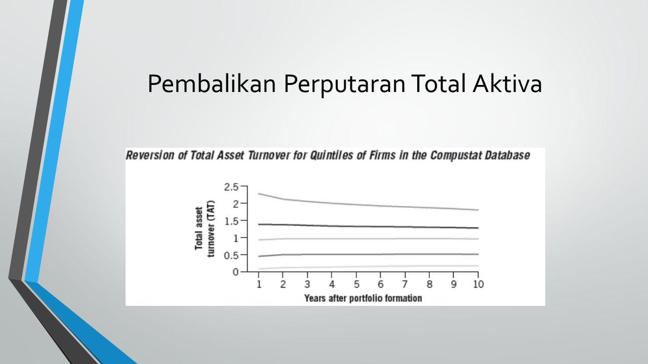 Pembalikan Perputaran Total Aktiva