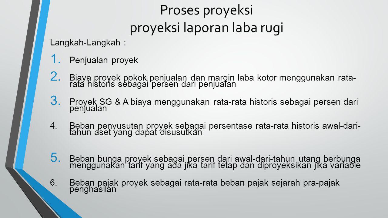 Proses proyeksi proyeksi laporan laba rugi Langkah-Langkah : 1. Penjualan proyek 2. Biaya proyek pokok penjualan dan margin laba kotor menggunakan rat