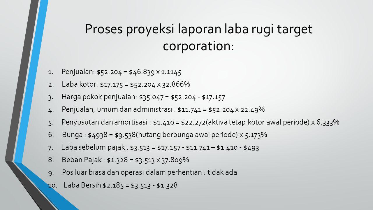 Proses proyeksi laporan laba rugi target corporation: 1. Penjualan: $52.204 = $46.839 x 1.1145 2. Laba kotor: $17.175 = $52.204 x 32.866% 3. Harga pok
