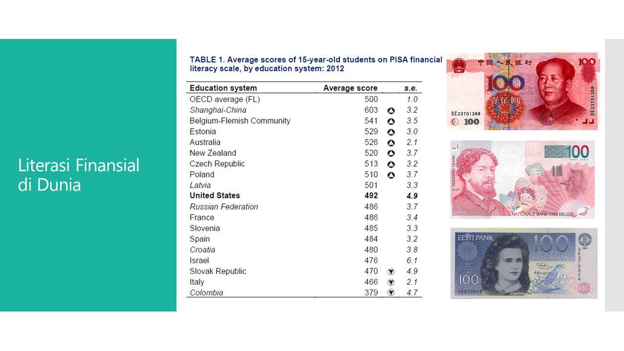 Literasi Finansial di Dunia