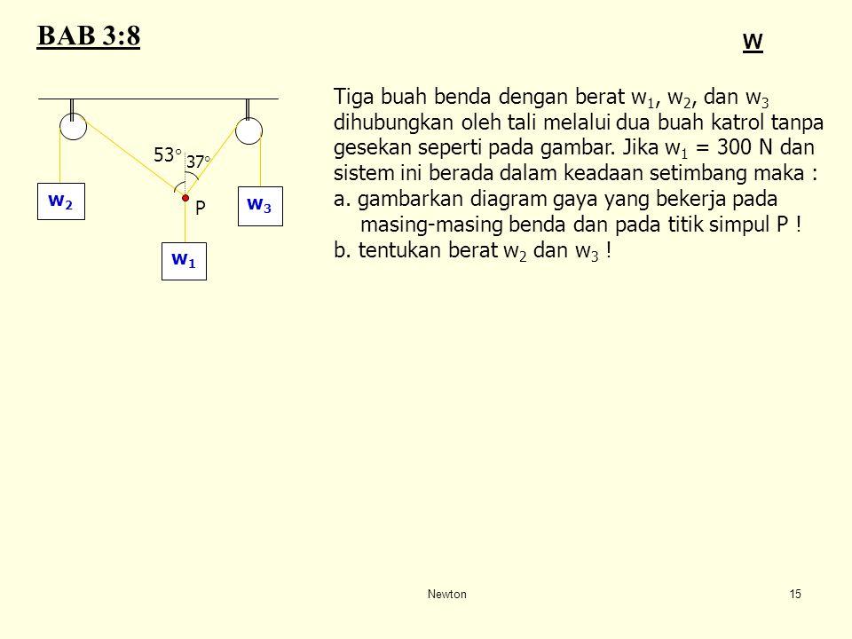 Newton14 next T2T2 T1T1 Katrol tak bermassa; katrol licin Katrol tak berputar ( Tali numpang lewat ) T 1 = T 2