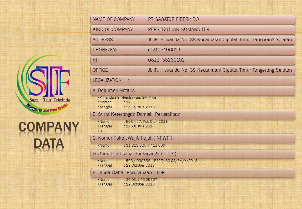 NAME OF COMPANY : PT. SAGATOP FIBERINDOKIND OF COMPANY: PERSEKUTUAN KOMANDITERADDRESS: Jl. IR. H Juanda No. 38 Kecamatan Ciputat Timur Tangerang Selat