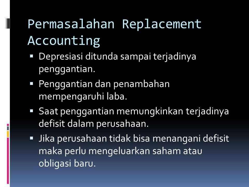Permasalahan Replacement Accounting  Depresiasi ditunda sampai terjadinya penggantian.