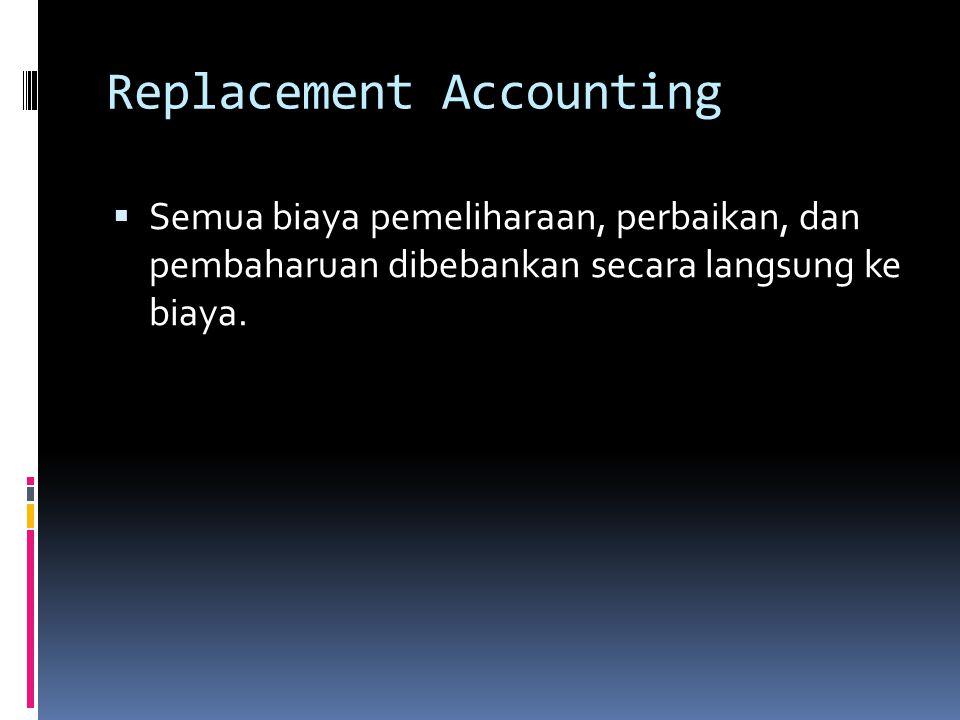 Replacement Accounting  Semua biaya pemeliharaan, perbaikan, dan pembaharuan dibebankan secara langsung ke biaya.