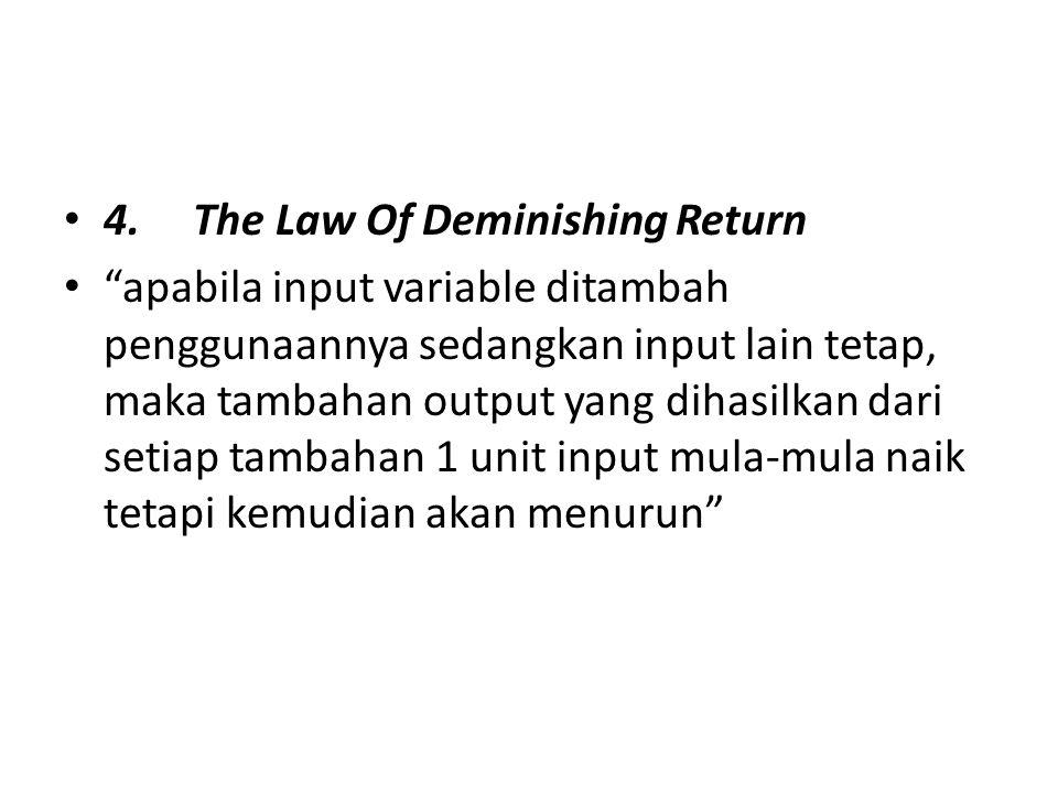 """4. The Law Of Deminishing Return """"apabila input variable ditambah penggunaannya sedangkan input lain tetap, maka tambahan output yang dihasilkan dari"""