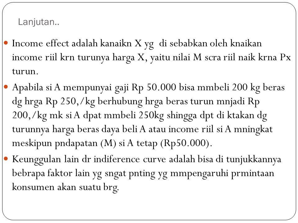 Lanjutan.. Income effect adalah kanaikn X yg di sebabkan oleh knaikan income riil krn turunya harga X, yaitu nilai M scra riil naik krna Px turun. Apa