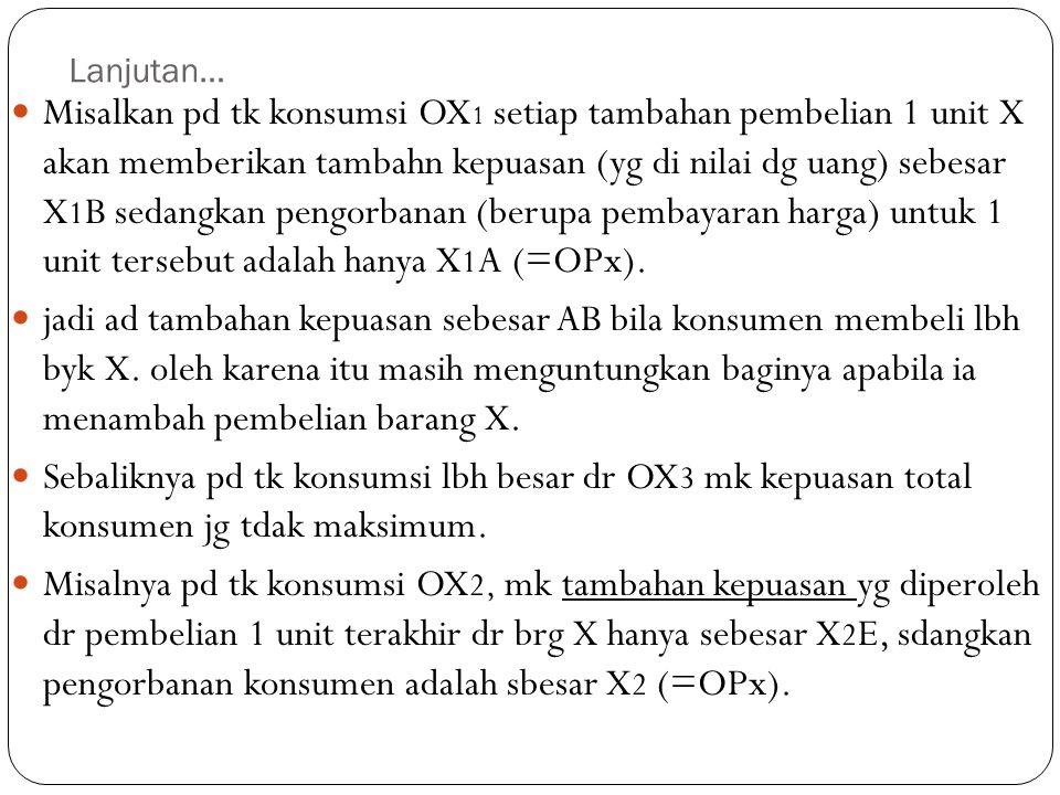 Lanjutan… Misalkan pd tk konsumsi OX 1 setiap tambahan pembelian 1 unit X akan memberikan tambahn kepuasan (yg di nilai dg uang) sebesar X 1 B sedangk