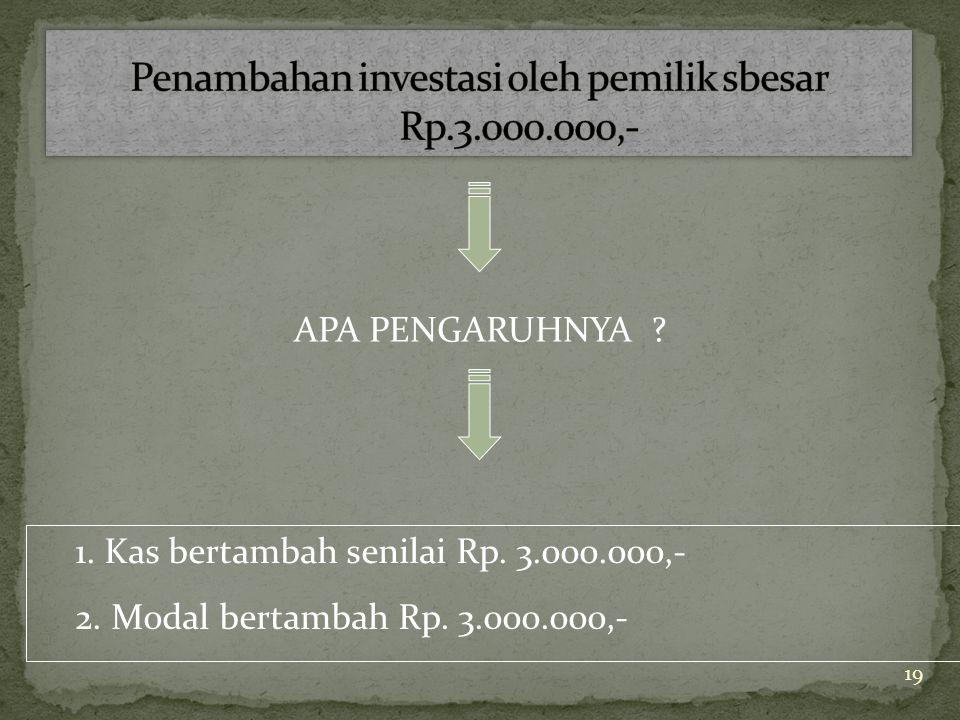 19 APA PENGARUHNYA ? 1. Kas bertambah senilai Rp. 3.000.000,- 2. Modal bertambah Rp. 3.000.000,-
