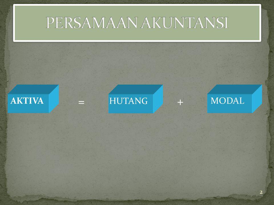 3 AKTIVA HUTANG MODAL harta yang dimiliki perusahaan yang merupakan sumber konomi.