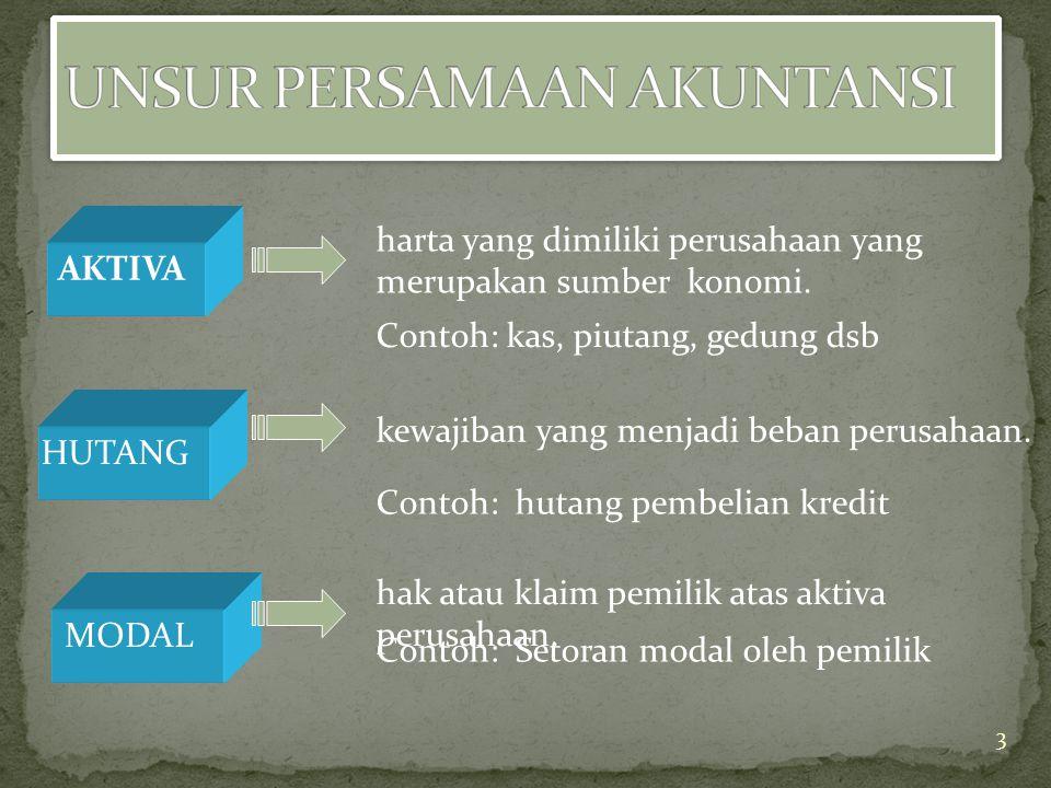 4 Transaksi eksternal Perusahaan melakukan transaksi yang melibatkan pihak eksternal.