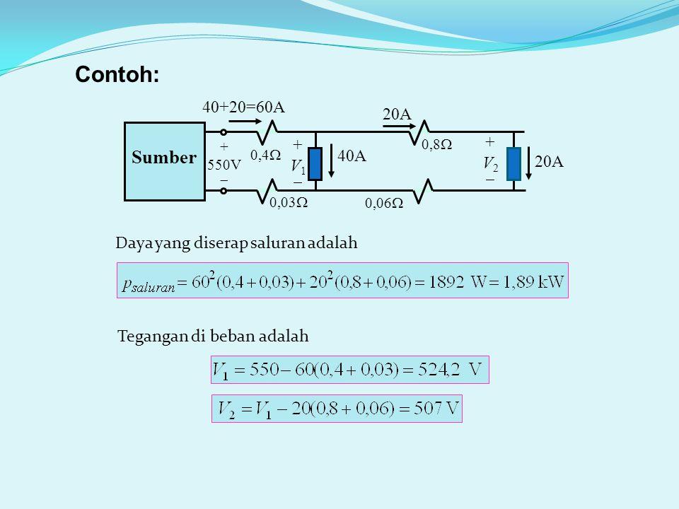 40+20=60A 20A 0,4  0,03  0,8  0,06  Sumber + 550V  40A +V1+V1 20A +V2+V2 Daya yang diserap saluran adalah Tegangan di beban adalah Contoh: