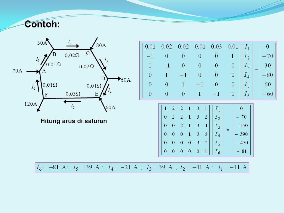 A B C D E F 0,01  0,02  0,01  0,03  0,01  70A 120A 60A 80A 30A I1I1 I2I2 I3I3 I4I4 I5I5 I6I6 Hitung arus di saluran Contoh: