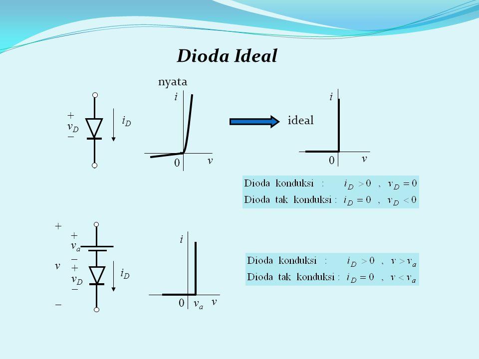 Dioda Ideal i v 0 i v 0 i v 0 vava +vD+vD iDiD +va+va +v+v +vD+vD iDiD nyata ideal