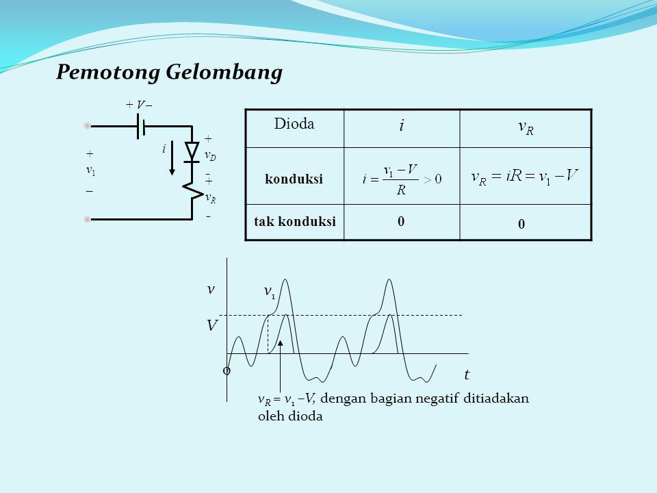 Pemotong Gelombang + V  +vD+vD +vR+vR i +v1_+v1_ Dioda ivRvR konduksi tak konduksi 0 0 v V v1v1 v R = v 1 –V, dengan bagian negatif ditiadakan oleh dioda t 0